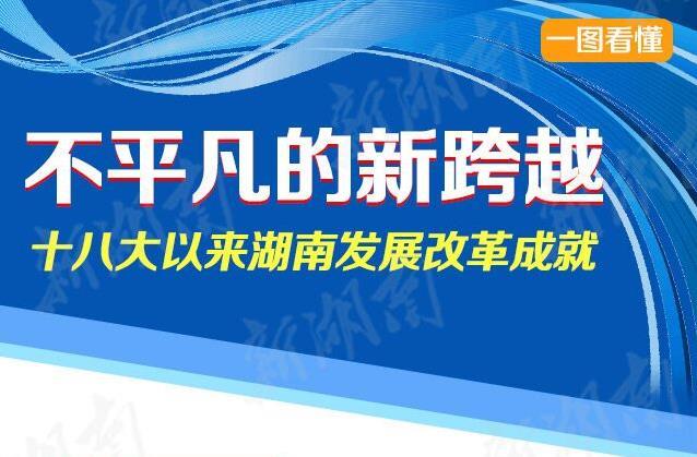 [图解]十八大以来湖南发展改革成就