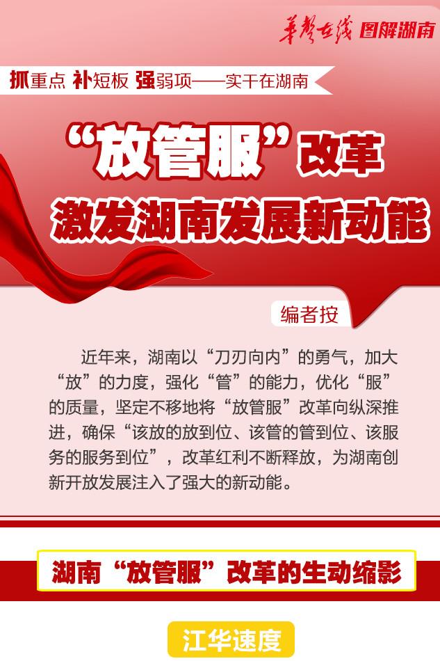 """【图解湖南】""""放管服""""改革激发湖南发展新动能"""
