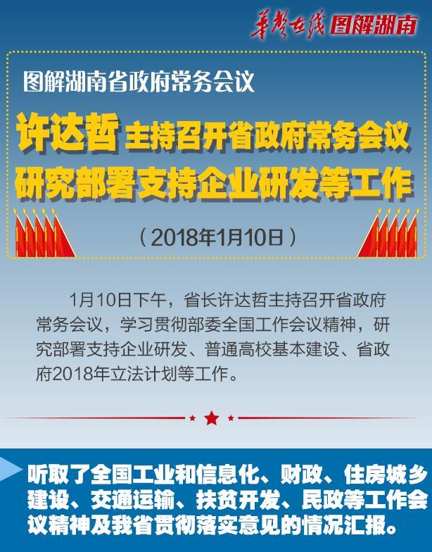 【图解】许达哲主持召开省政府常务会议 研究部署支持企业研发等工作