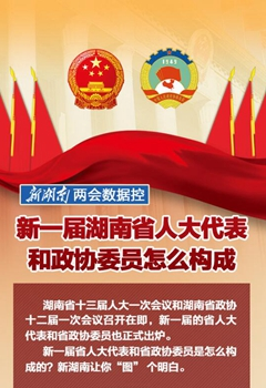 两会数据控|新一届湖南省人大代表和政协委员怎么构成