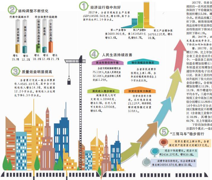 湖南省2017年经济总量_2017年湖南省双旗价值