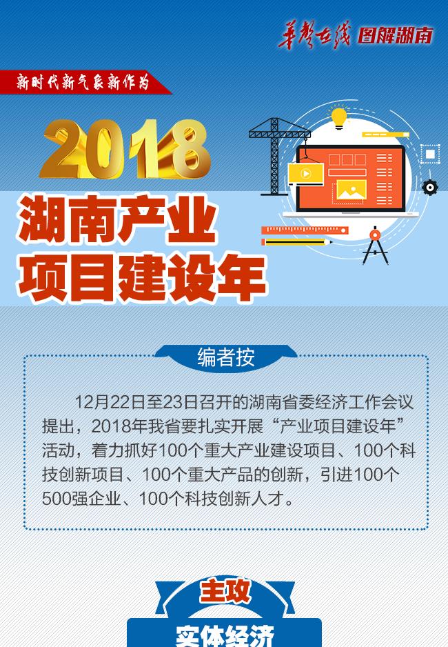 【图解湖南】2018,湖南产业项目建设年