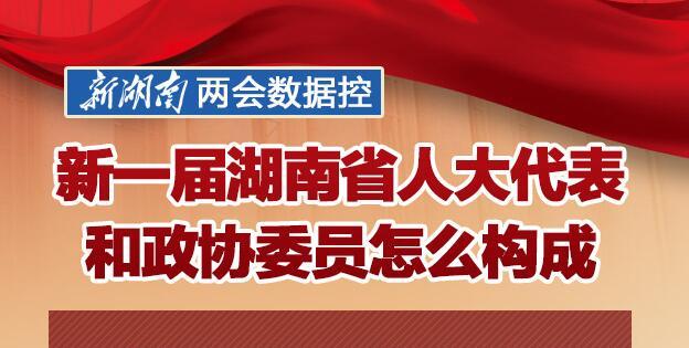 两会数据控丨新一届湖南省人大代表和政协委员怎么构成