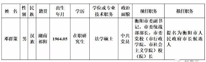 邓群策拟提名为衡阳市长候选人 新湖南www.hunanabc.com