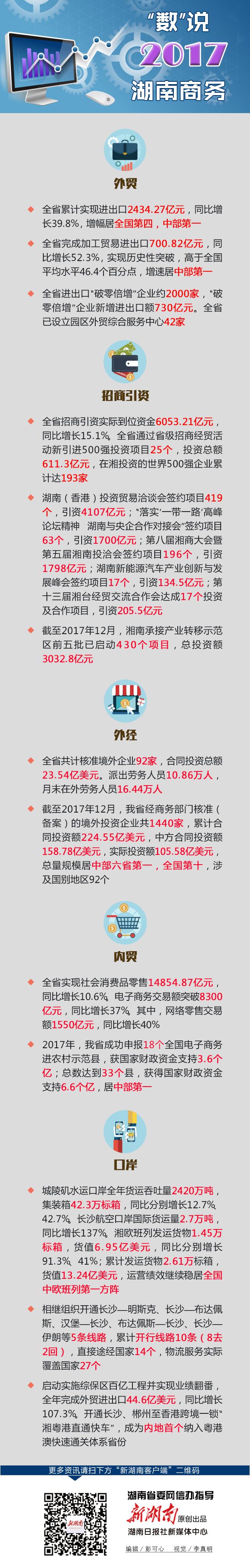 """何报翔:湖南要对接""""一带一路"""",大胆""""走出去"""" 新湖南www.hunanabc.com"""