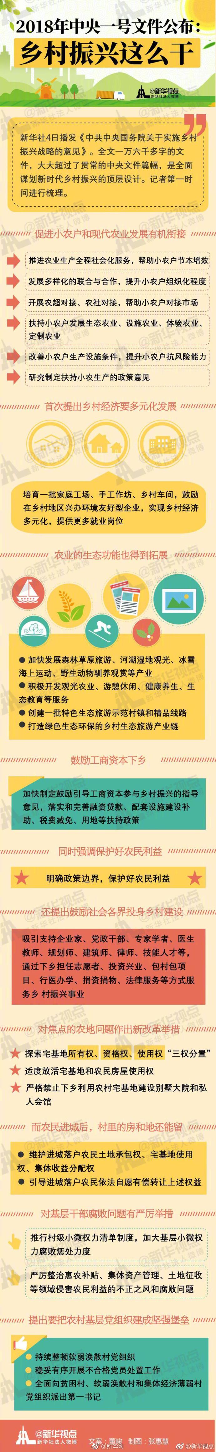 定了!中央一号文件全面谋划新时代乡村振兴 新湖南www.hunanabc.com