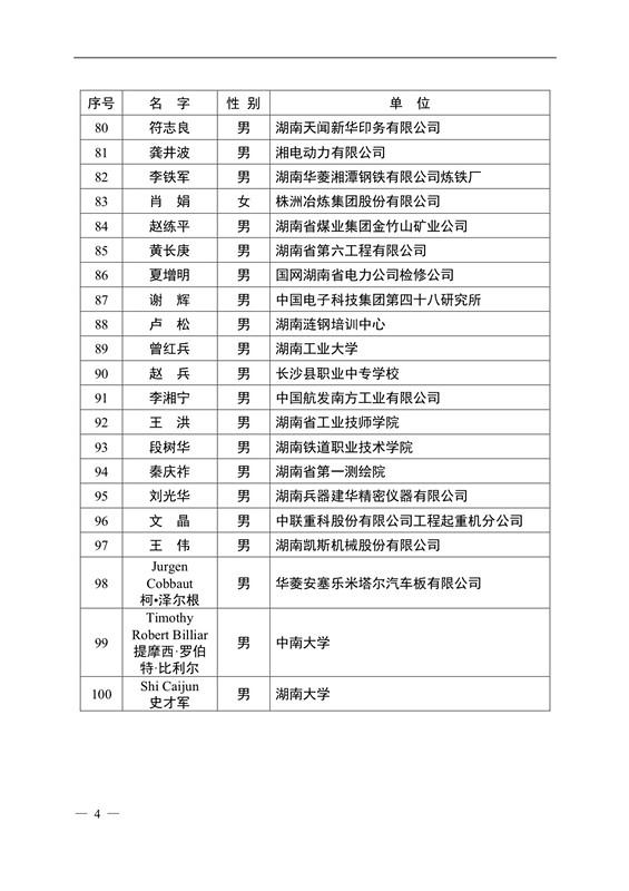 湖南给盛正发等100位同志发放省政府特殊津贴丨附名单 新湖南www.hunanabc.com