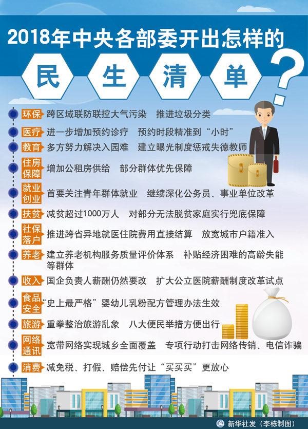 平安彩票正规吗:2018年中央各部委开出怎样的民生清单?