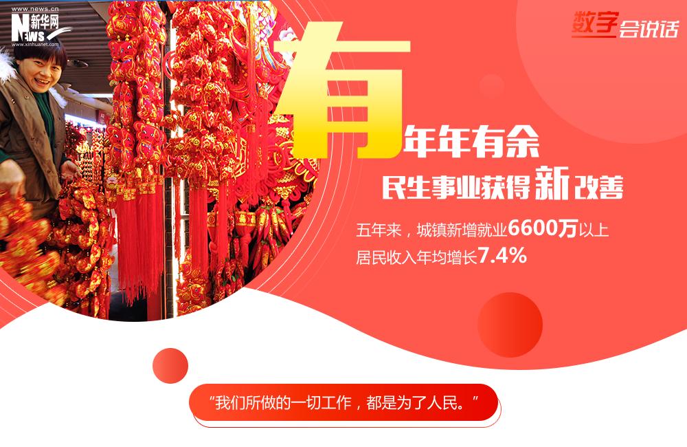"""数字会语言:中国经济""""神色"""",请看这里"""