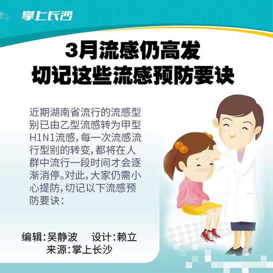 小心提防!湖南3月甲型H1N1流感将横行一段时间