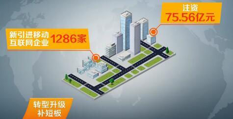 长沙高新区:每天新增3家移动互联网企业