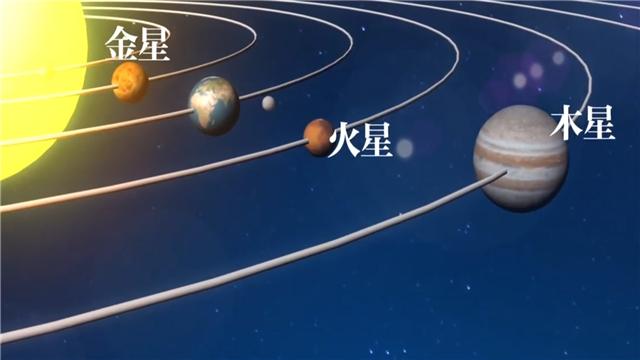 火星土星双星会月上演 3d科普如何形成