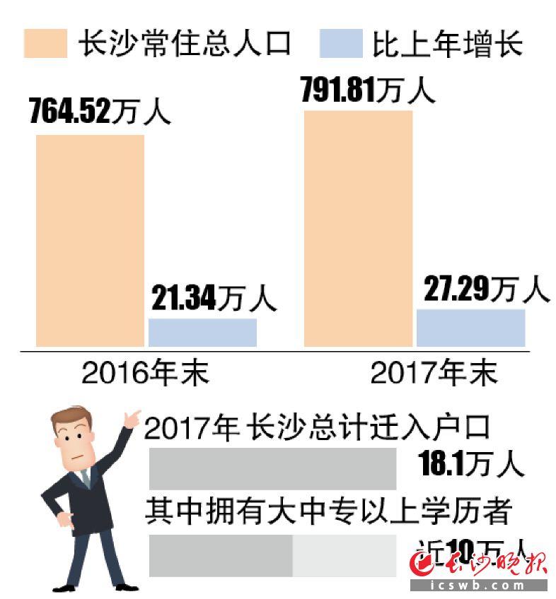 王斌/制图