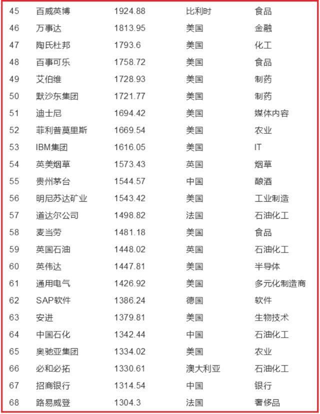 """澳门葡京游戏网址:转发""""中国只能靠茅台反击美国高科技""""的人,都被人家当傻子耍了"""
