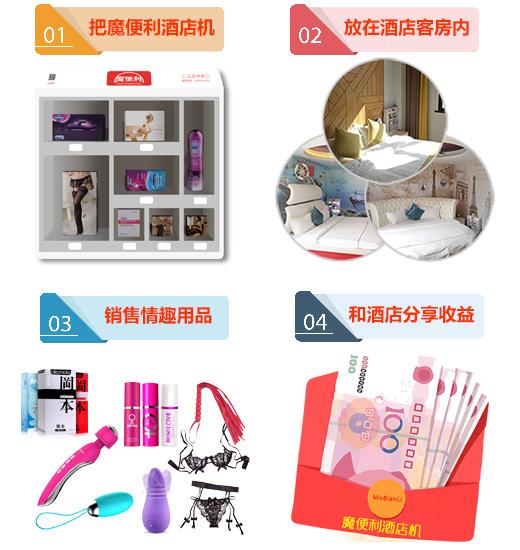 酒店客房自动售货机(www.mobianli.com)魔便利酒店客房智能迷你售货机无人自动售卖情趣用品