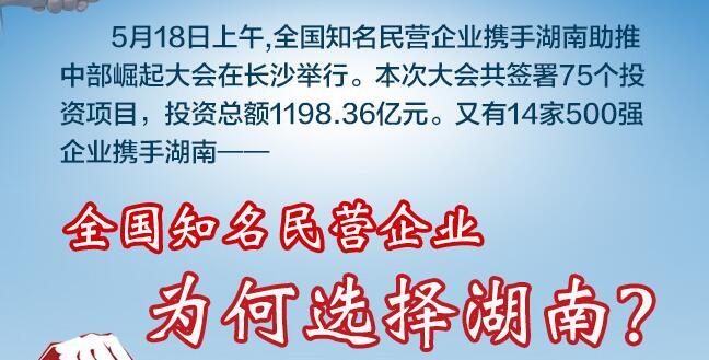 【图解湖南】全国知名民营企业为何选择湖南?
