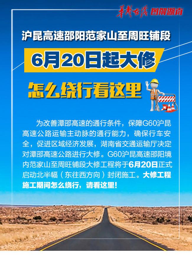 【图解】沪昆高速邵阳范家山至周旺铺段6月20日起大修  怎么绕行看这里