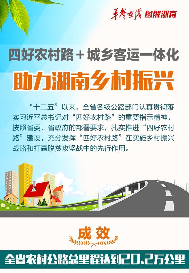【图解】四好农村路+城乡客运一体化 助力湖南乡村振兴