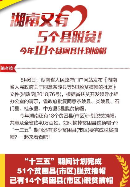 【图解】湖南又有5个县脱贫!今年18个贫困县计划摘帽