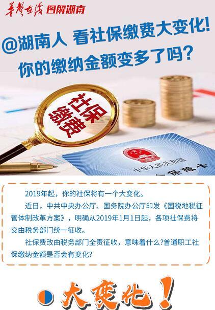 【图解】@湖南人 看社保缴费大变化!你缴纳金额变多没