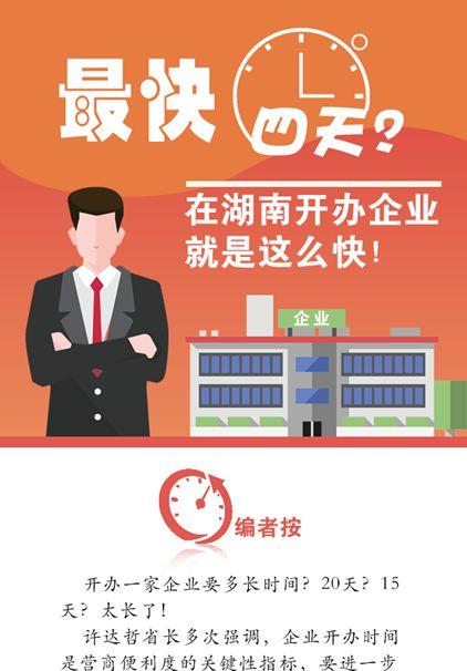 最快四天?在湖南开办企业就是这么快!
