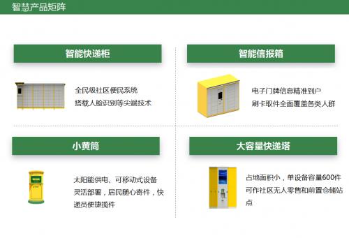 上海嘉涵邮中�_slush上海全球创投大会 中邮速递易以智慧省市综合服务点亮未来