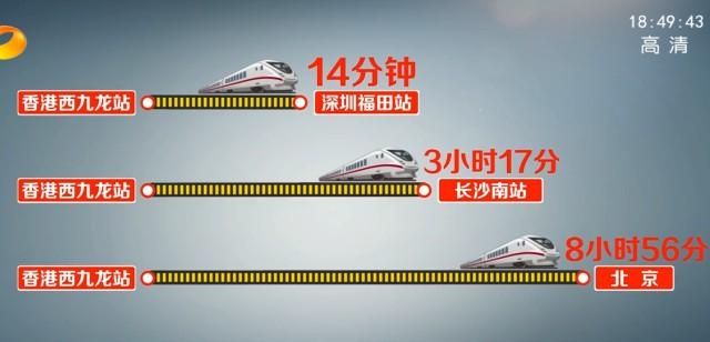 广深港高铁车票今起发售 香港:长沙最快只需3小时17分