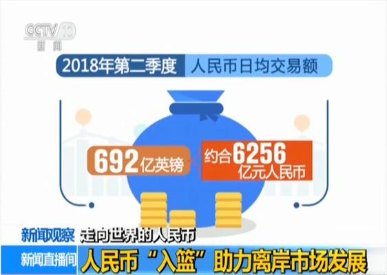 """人民币""""入篮""""两周年 体现中国贡献 增强世界金融稳定"""