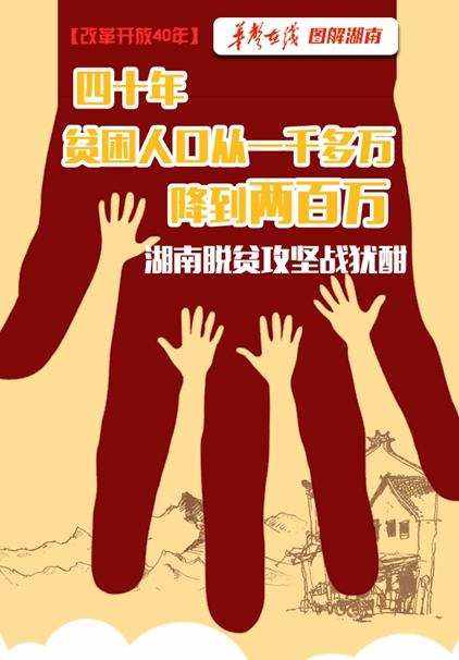 【改革开放40年】四十年,贫困人口从一千多万降到两百万 湖南脱贫攻坚战犹酣