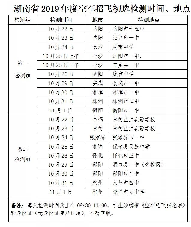 来源:湖南省教育考试院