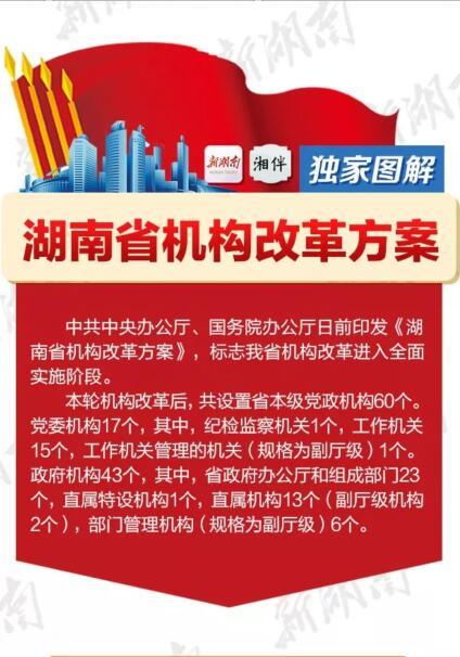 独家图解丨湖南省机构改革方案,你想知道的全在这!