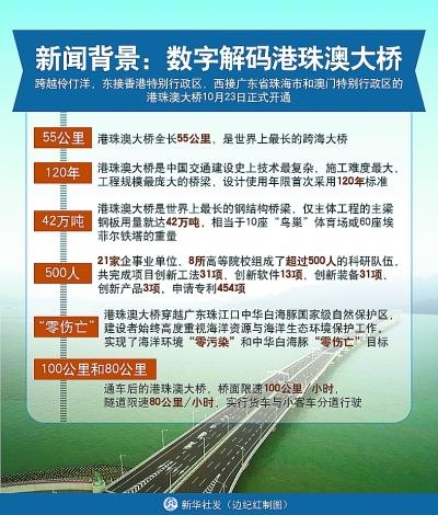 港珠澳大橋背后的科技支撐