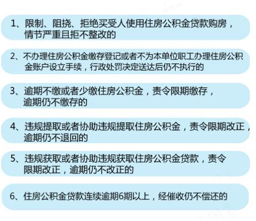 """6种情形将列入住房公积金""""黑名单""""。<a target='_blank' href='http://www.chinanews.com/' >中新网</a>记者 李金磊 制图"""