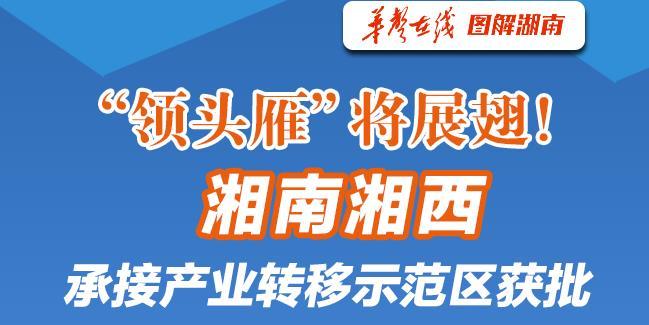 """【图解】""""领头雁""""将展翅!湘南湘西承接产业转移示范区获批"""