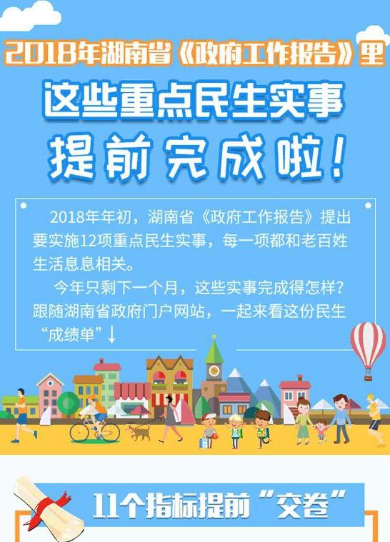 【图解】2018年湖南省《政府工作报告》里这些重点民生实事提前完成啦!