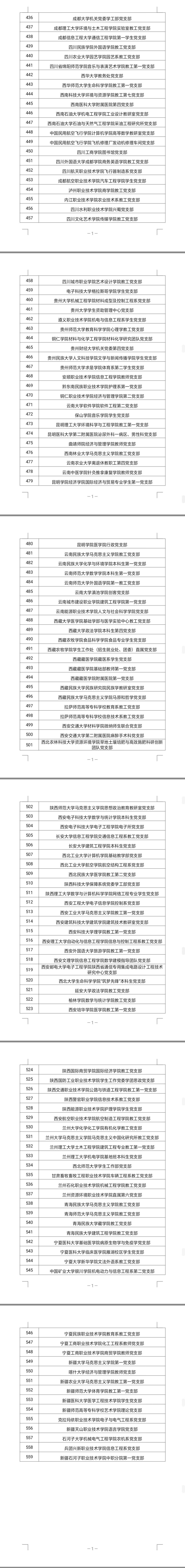 首批全国党建工作培育创建单位出炉 湖南有19个单位上榜 新湖南www.hunanabc.com