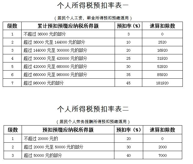 2019年个税怎么扣?别瞎猜了!官方说法来了 新湖南www.hunanabc.com