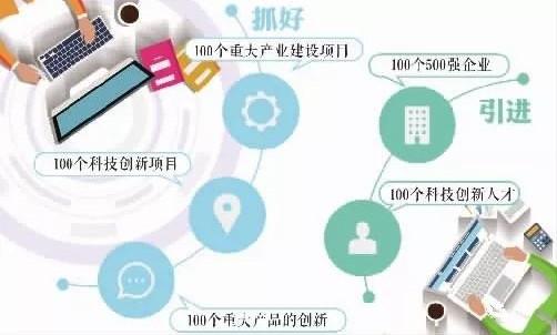 【专题】聚焦省委经济工作会议