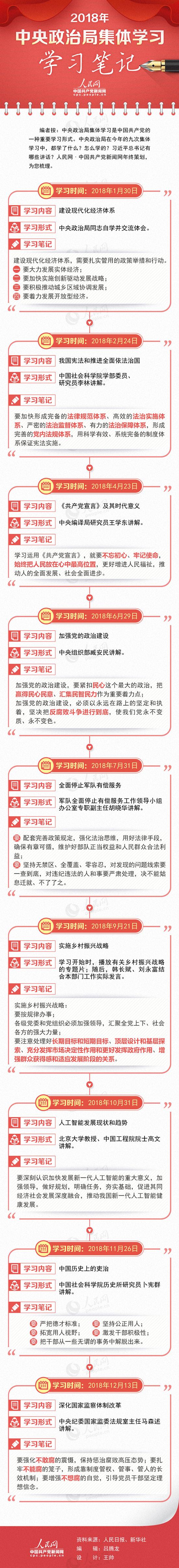 学习笔记:图解2018年中央政治局集体学习
