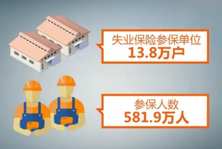 降低失业保险费率 湖南三年为企业减负23.3亿元