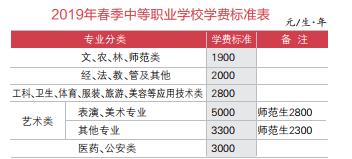 长沙今年春季中小学收费标准出台 普高学费标准分两档次