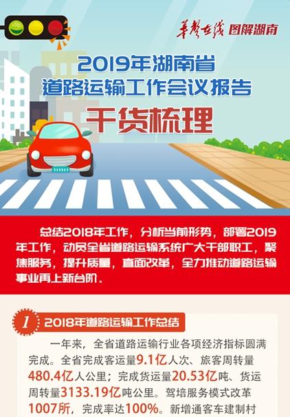 【图解】2019年湖南省道路运输工作会议报告干货梳理