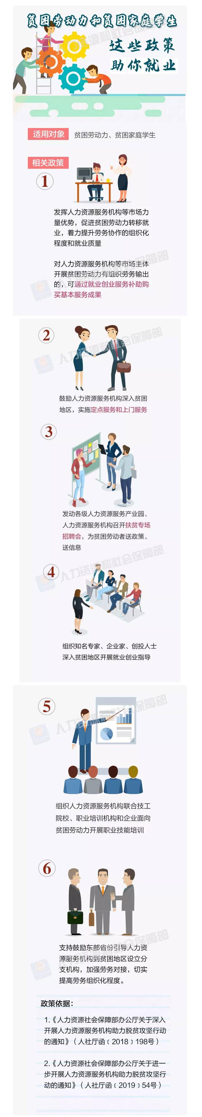 @贫困劳动力和贫困家庭学生,这些政策帮你就业 新湖南www.hunanabc.com