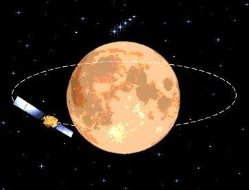 未来,你也可以拥有一颗卫星