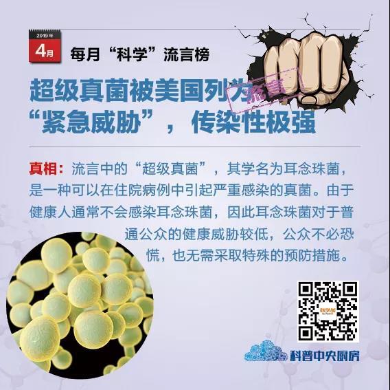 """4月""""科学""""流言榜:超级真菌被美国列为"""
