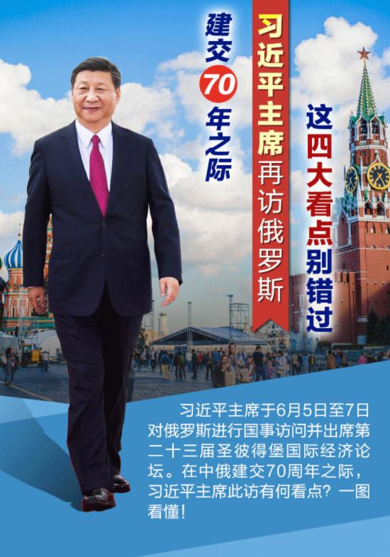 建交70年之际习近平主席再访俄罗斯,这四大看点别错过