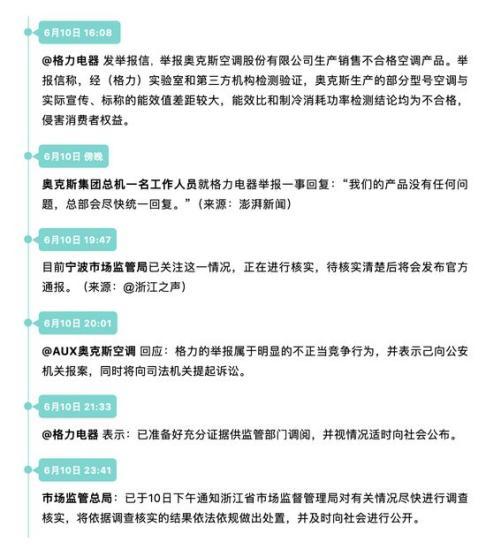 图片来源:<a target='_blank' href='http://www.chinanews.com/' >中新网</a> 范丰辉 制图