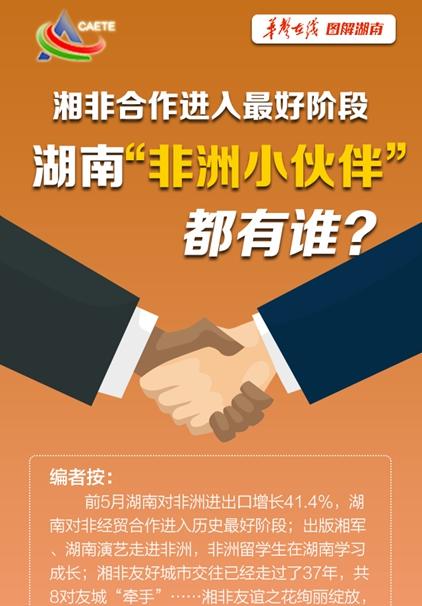 """【图解】湘非合作进入最好阶段 湖南""""非洲小伙伴""""都有谁?"""