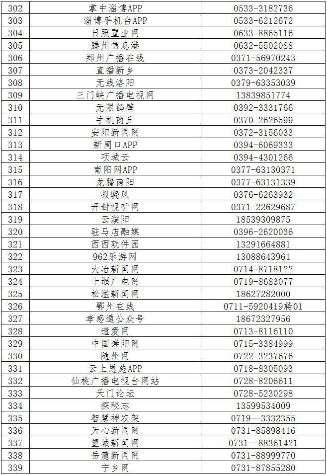 举报中心组织第六批共52mainhong 高端 网站 建设怎么样?0家网站向社会统一公布举报受理方式
