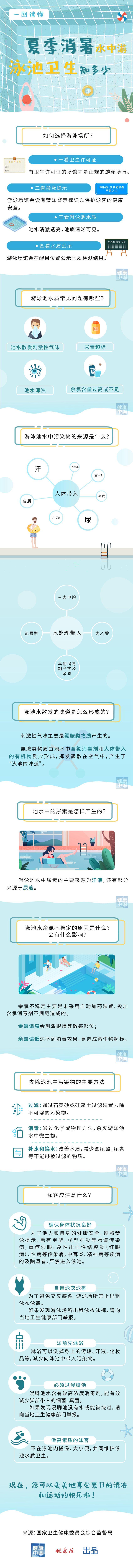 一图读懂:夏季消暑水中游泳池卫生知多少 新湖南www.hunanabc.com